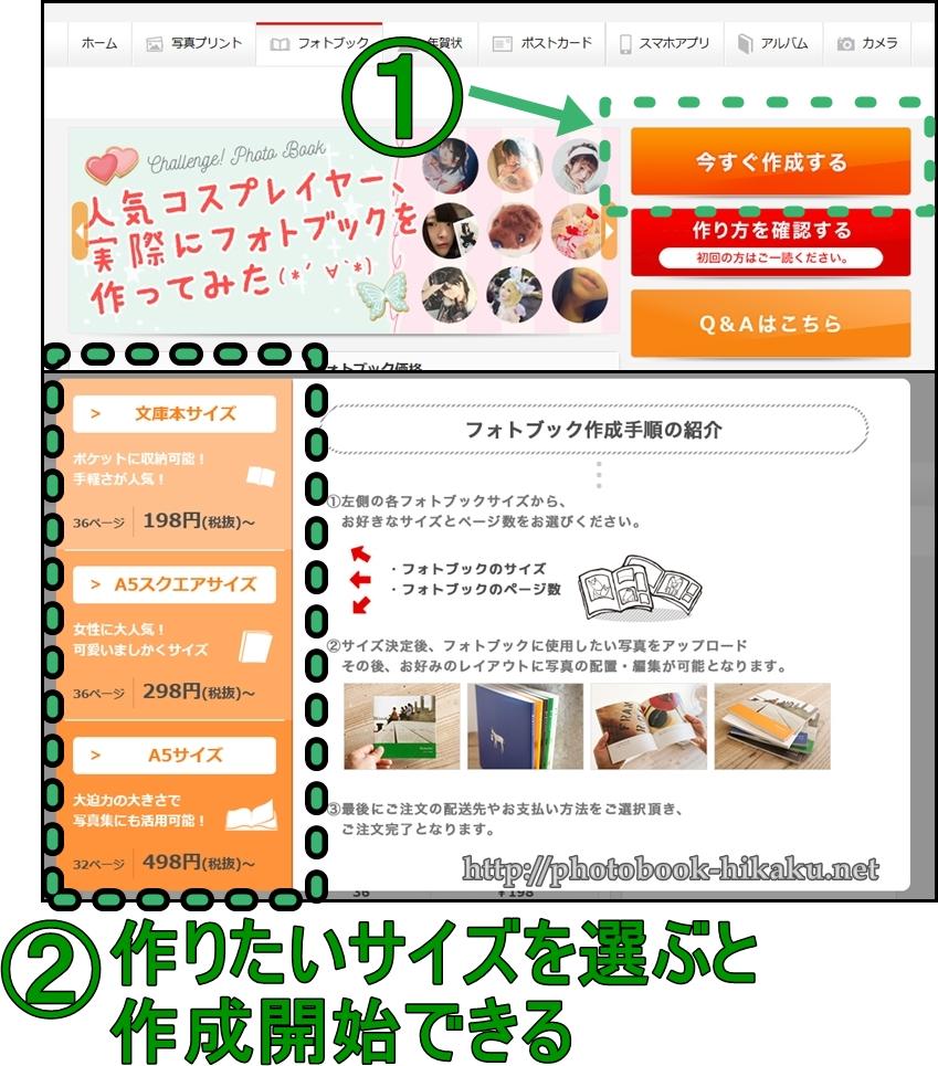 しまうまプリントのフォトブック作成手順の説明画像
