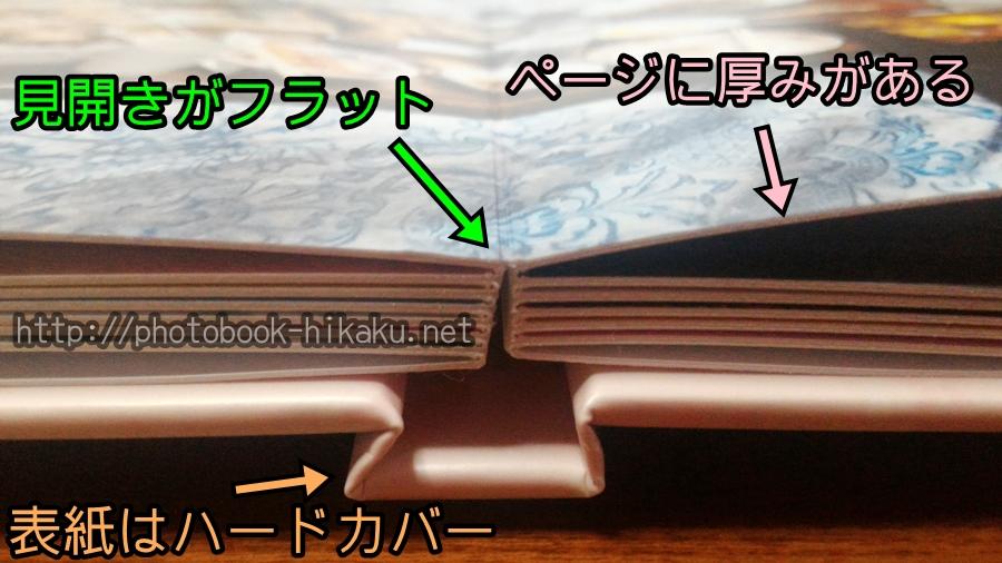 フジフォトアルバムの表紙はハードカバーで見開きがフラット、さらにページに厚みがある