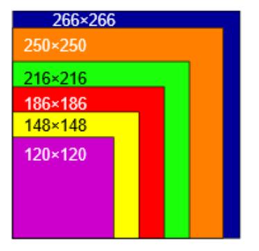 ソフトカバーのスクエアソフトカバーのスクエア対応サイズ比較
