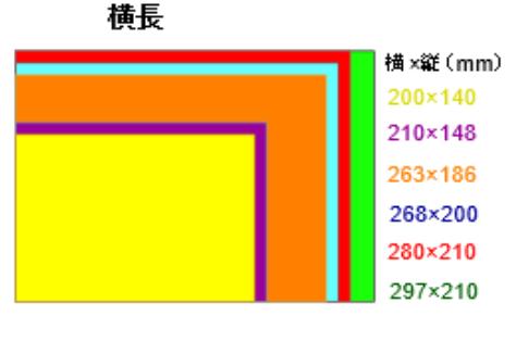 ハードカバーの横長対応のサイズ比較