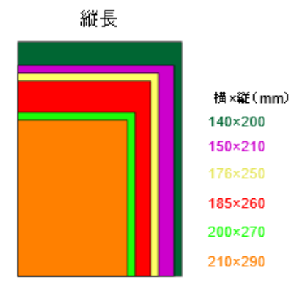ハードカバーの縦長対応のサイズ比較